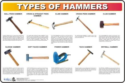 Types Of Hammers Names | www.pixshark.com - Images ...
